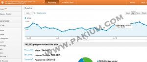 pakium traffic stats